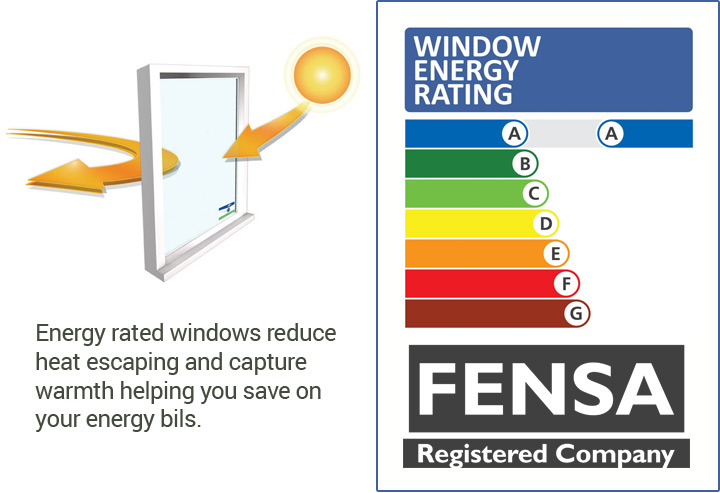 upvc energy ratings